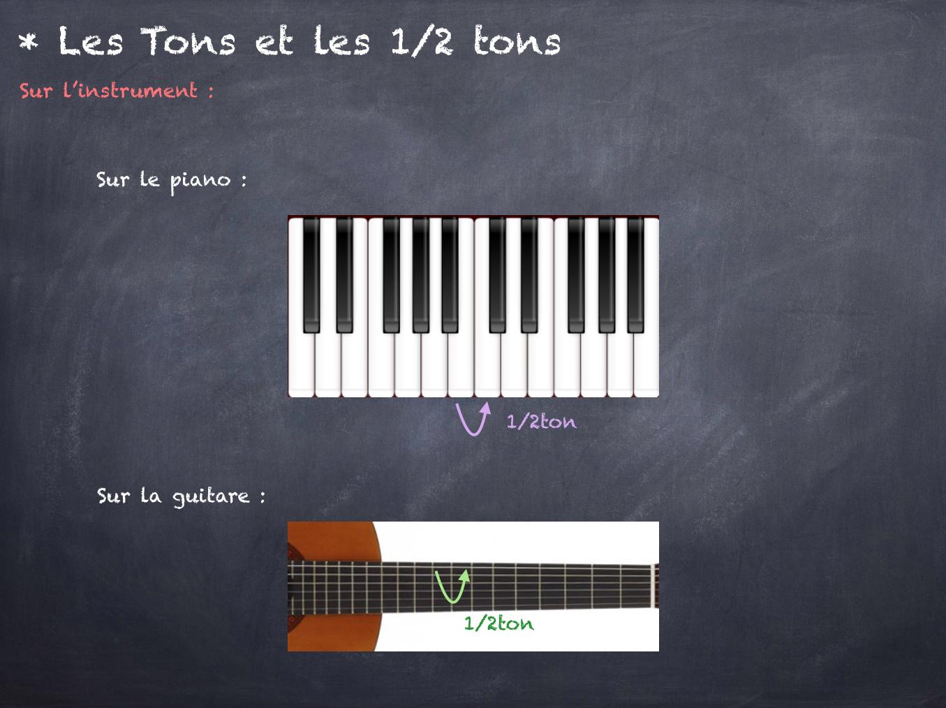 Les Intervalles par Mohamed Kharbouch - Théorie Musicale - Cours #1