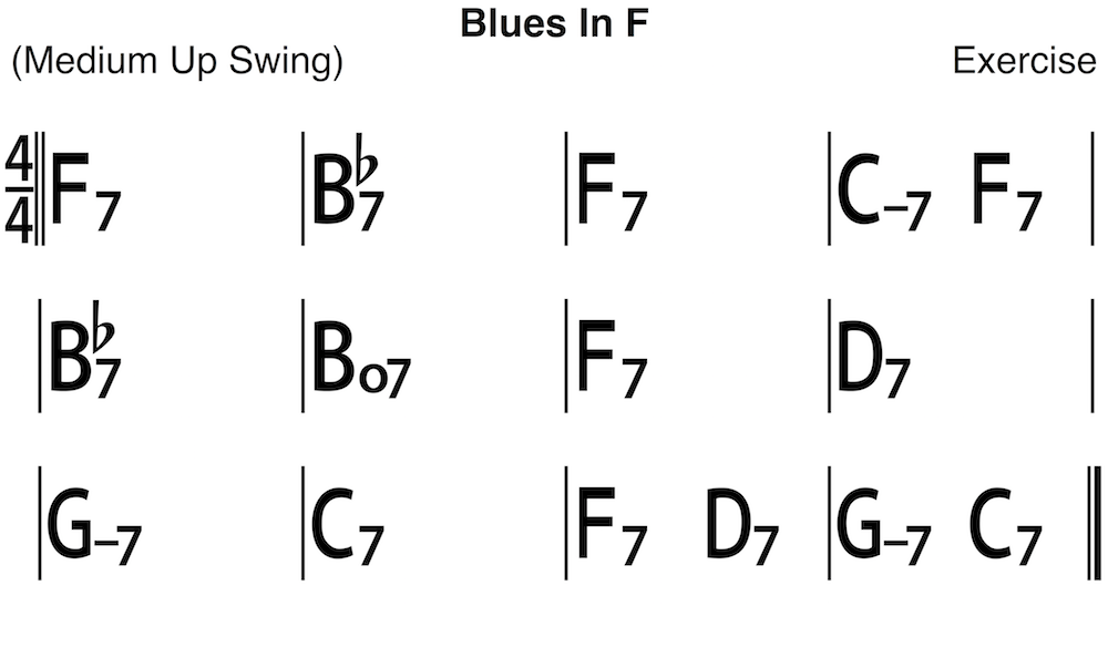 jazz blues changes in F -